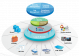 iView Intelligent Logging and Reporting